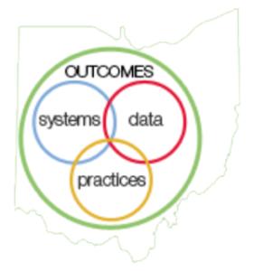 Ohio PBIS Icon