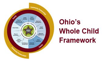 Ohio's Whole Child Framework