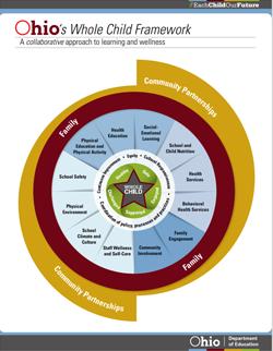 Whole Child Framework