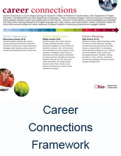 Career Connections Framework